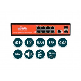 Wi-Tek WI-PMS310GF-24V